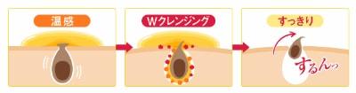 ハレナオーガニックホットクレンジングジェル比較メリット保湿効果