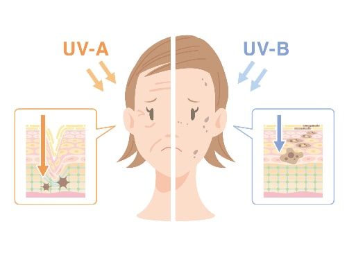 くすみ原因紫外線