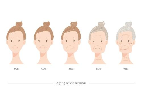肌の乾燥毛穴が開く原因加齢